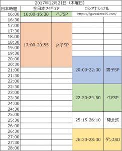 全日本フィギュアスケート選手権 2017 ロシアフィギュアスケート選手権 ナショナル 日程 タイムスケジュール 時間 2017/12/21