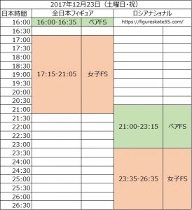 全日本フィギュアスケート選手権 2017 ロシアフィギュアスケート選手権 ナショナル 日程 タイムスケジュール 時間 2017/12/23